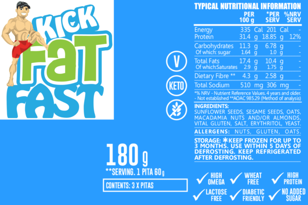 Keto Pitta Bread Nutritional Info