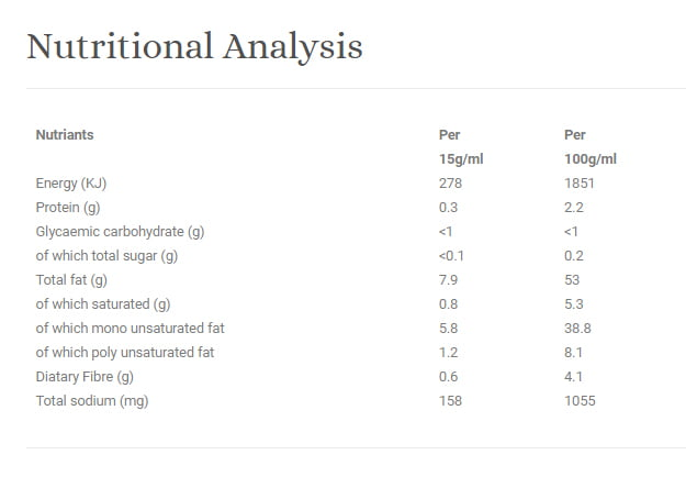 carbsmart mayonnaise nutritional information